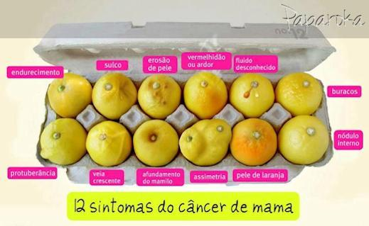 Sintomas Cancro da Mama